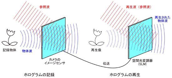 f:id:yuri_mikawa:20181216182657p:plain