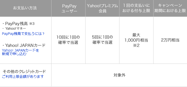 f:id:yuri_taku:20190206142523p:plain