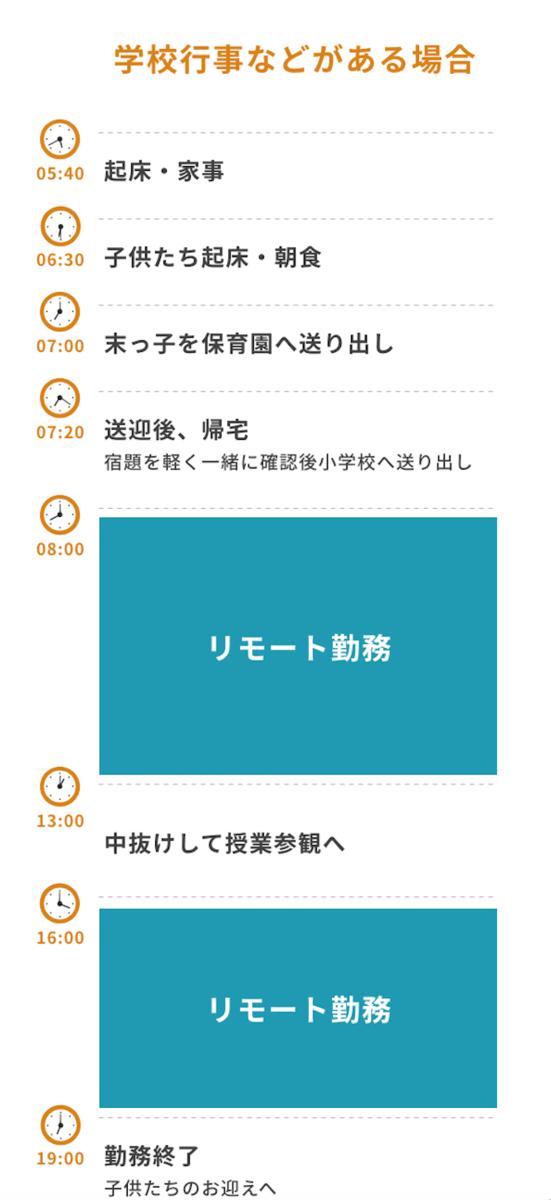f:id:yuri_terao:20201224115024p:plain