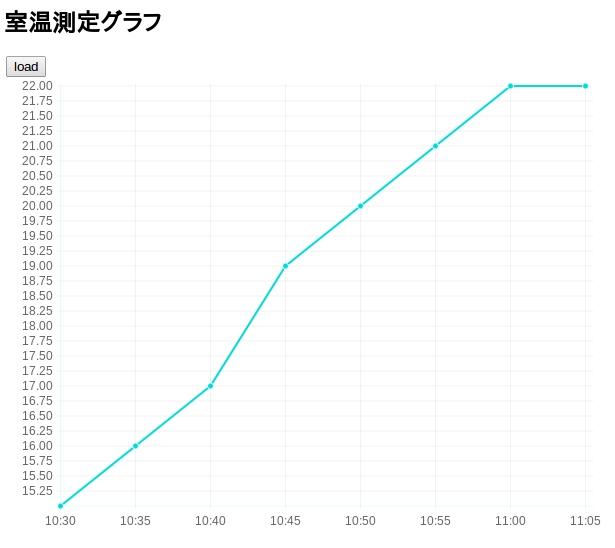f:id:yuriai0001:20140128142443j:plain