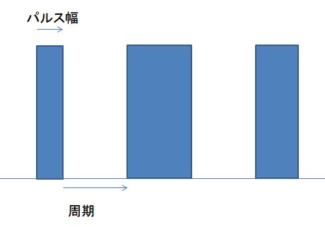 f:id:yuriai0001:20141227101955p:plain