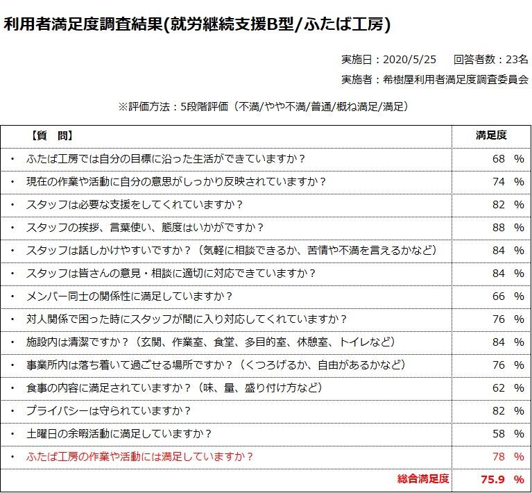 f:id:yurian-jp:20200613025837j:plain