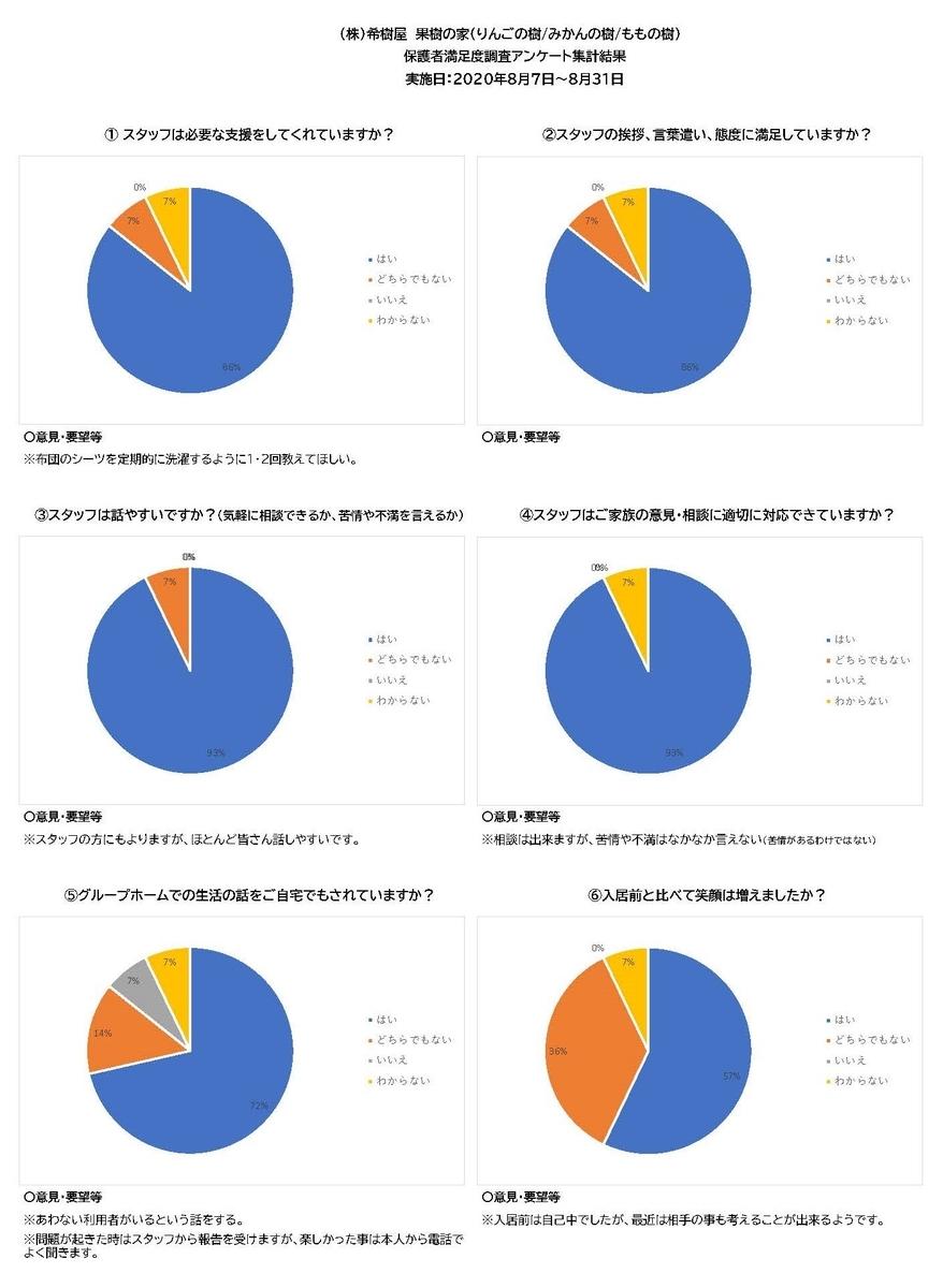 f:id:yurian-jp:20201023005452j:plain