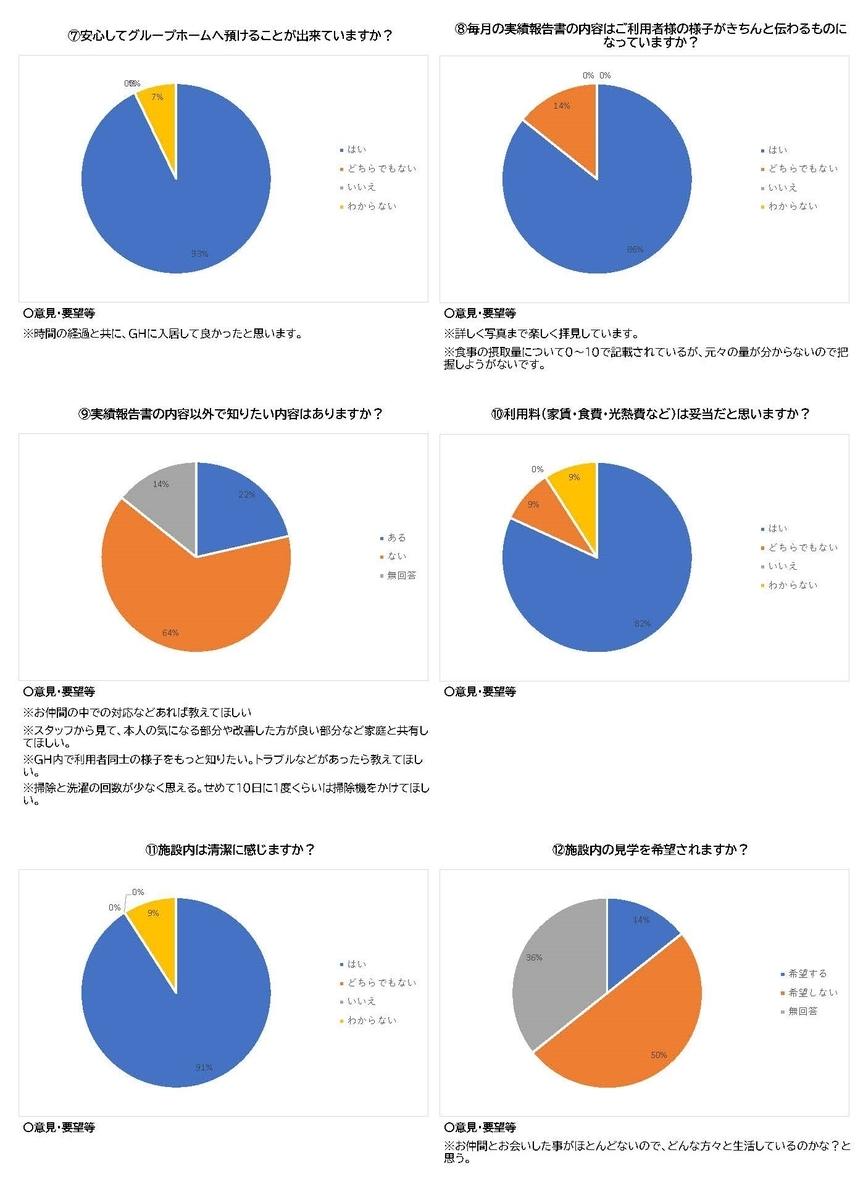 f:id:yurian-jp:20201023005505j:plain