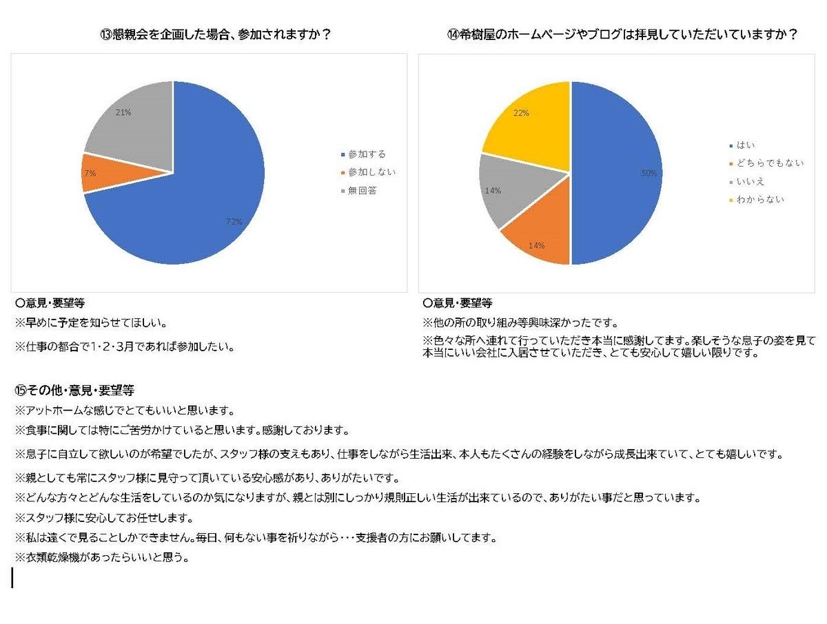 f:id:yurian-jp:20201023005519j:plain