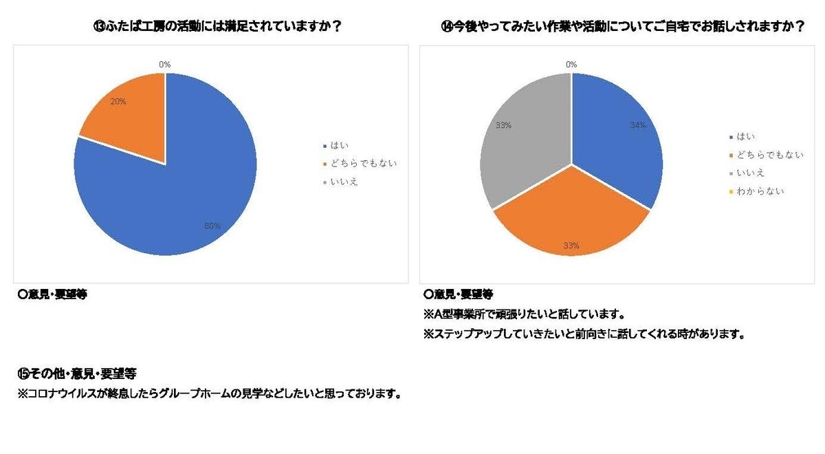 f:id:yurian-jp:20201023005843j:plain