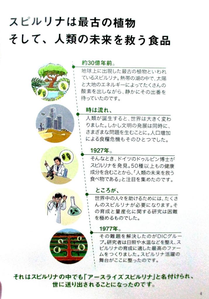 f:id:yuriao9o6:20180524115802j:plain