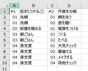 構造化データの例
