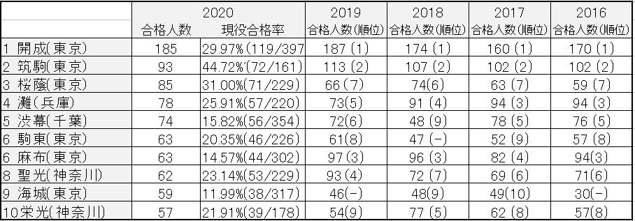 f:id:yuricomama:20200322232042p:plain