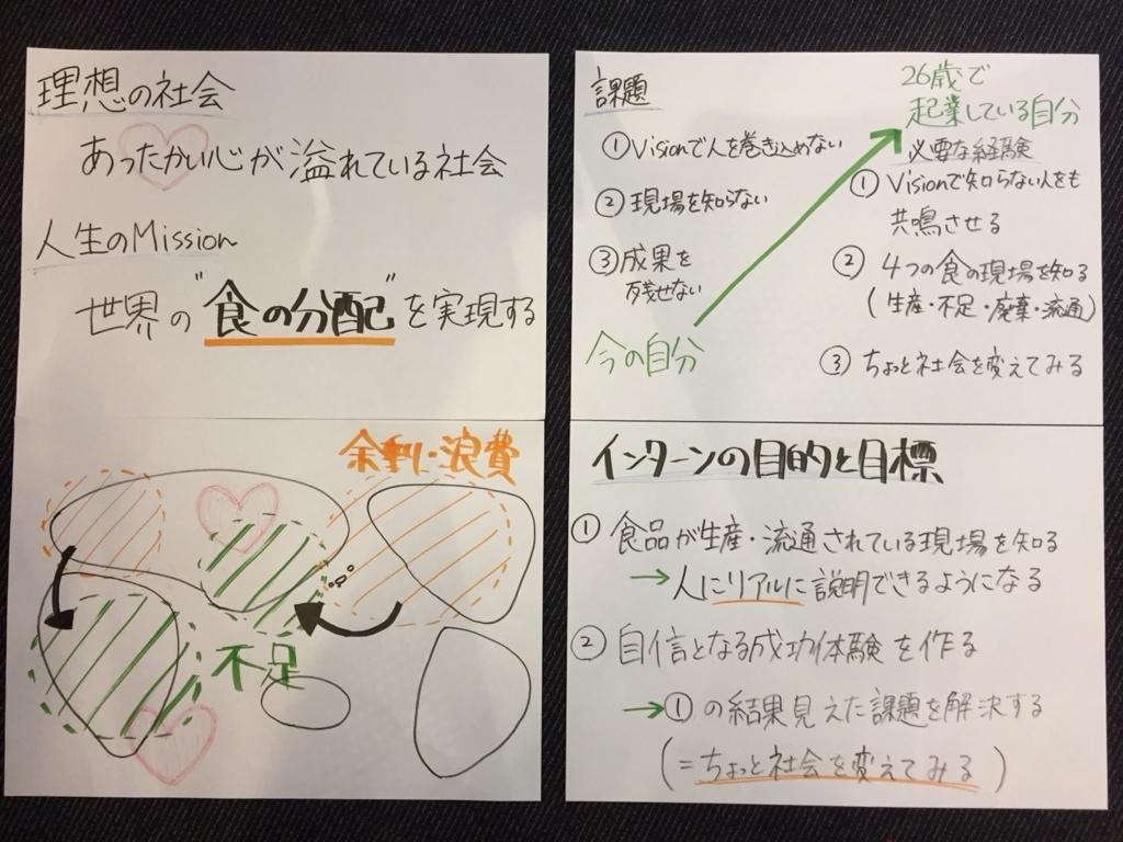 f:id:yurie-takeshita:20180114202018j:plain