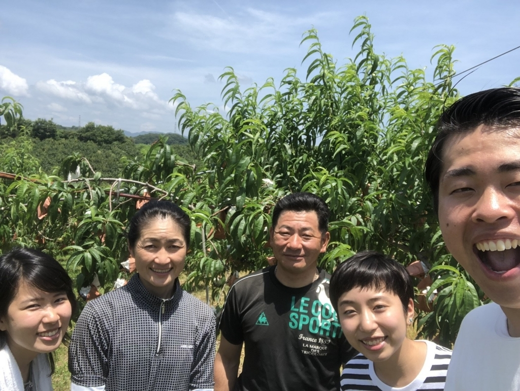 f:id:yurie-takeshita:20180701210947j:plain