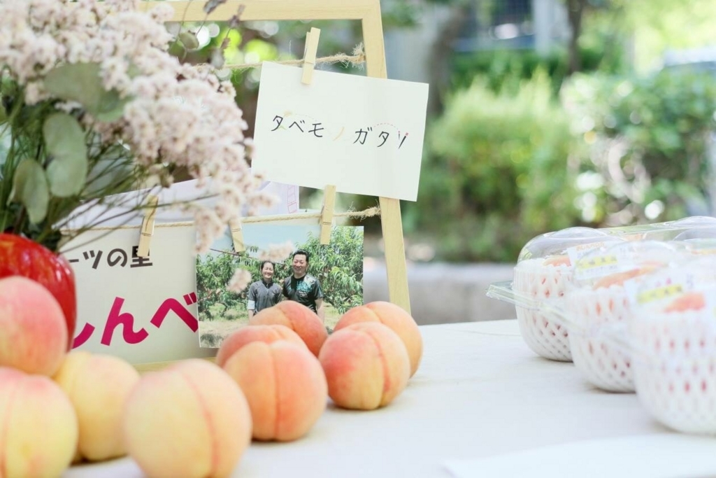 f:id:yurie-takeshita:20180731150740j:plain