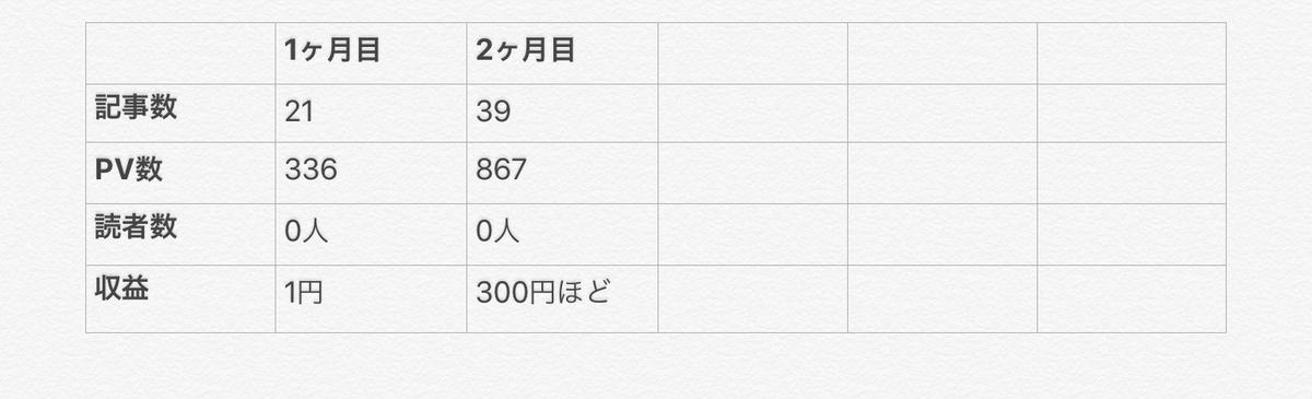 f:id:yurieru-29:20190822012335j:plain