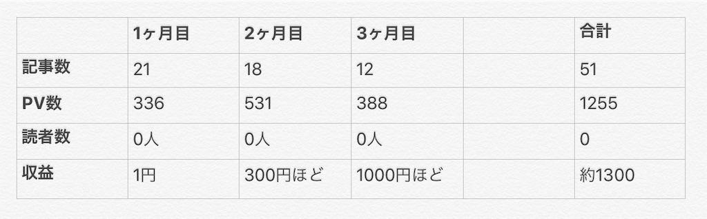 f:id:yurieru-29:20190921021726j:image