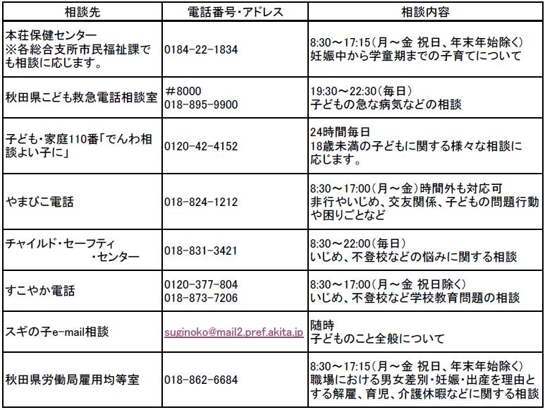 f:id:yurihonjo-kosodate:20180401174402p:plain