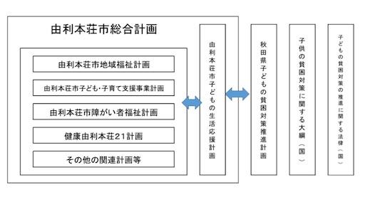 f:id:yurihonjo-kosodate:20210816164052j:image