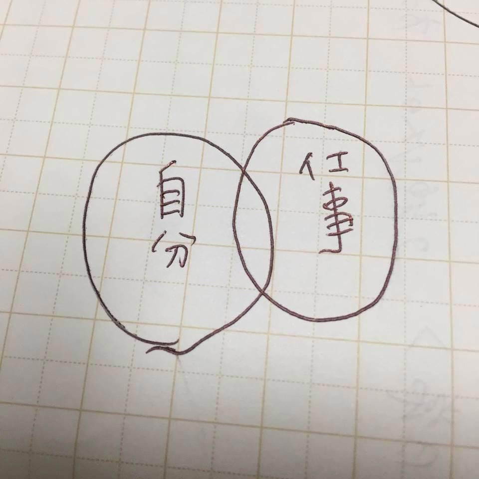 f:id:yuriiiblog:20160708224121p:plain
