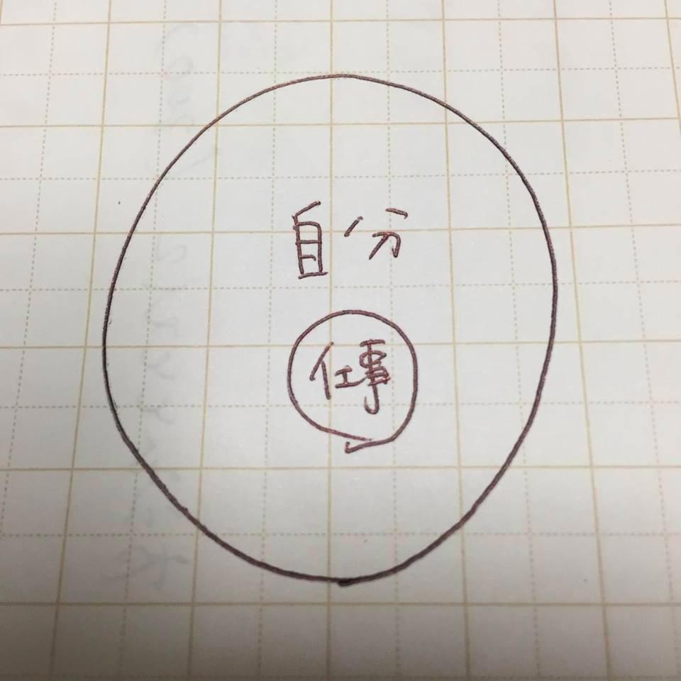 f:id:yuriiiblog:20160708224204p:plain
