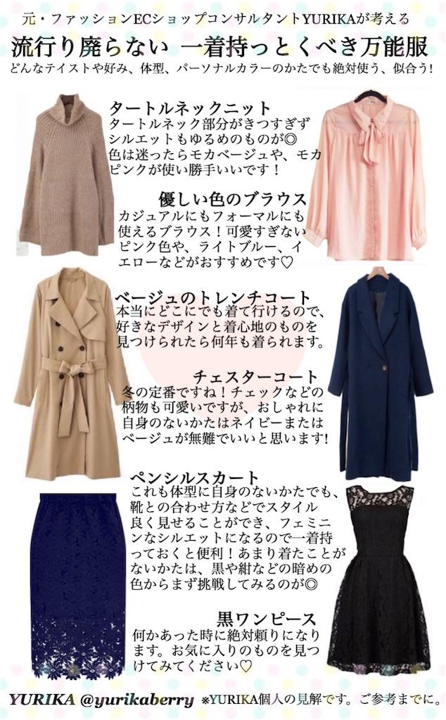 f:id:yurikaberry:20180308000454j:image