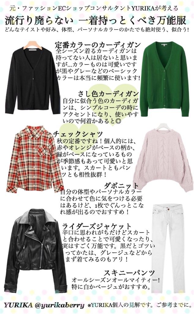 f:id:yurikaberry:20180308000640j:image