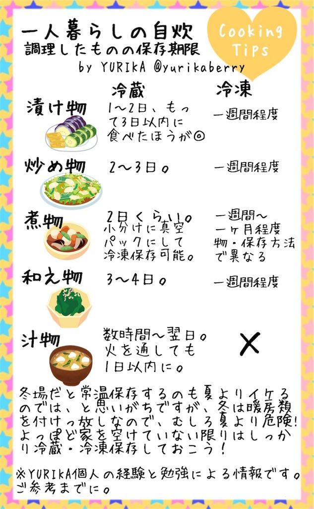 f:id:yurikaberry:20180316074235j:image