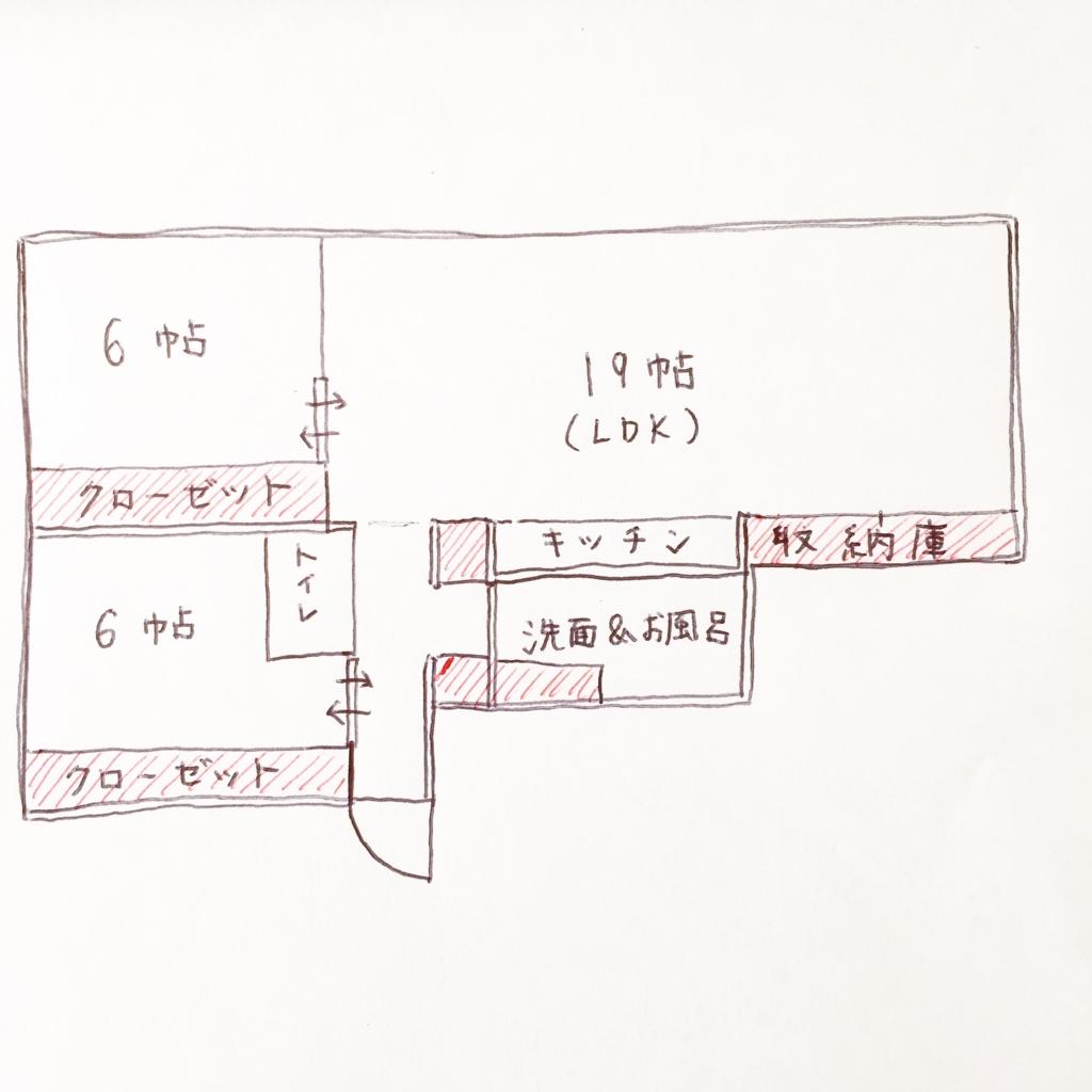 f:id:yurikablog:20170416133245j:plain