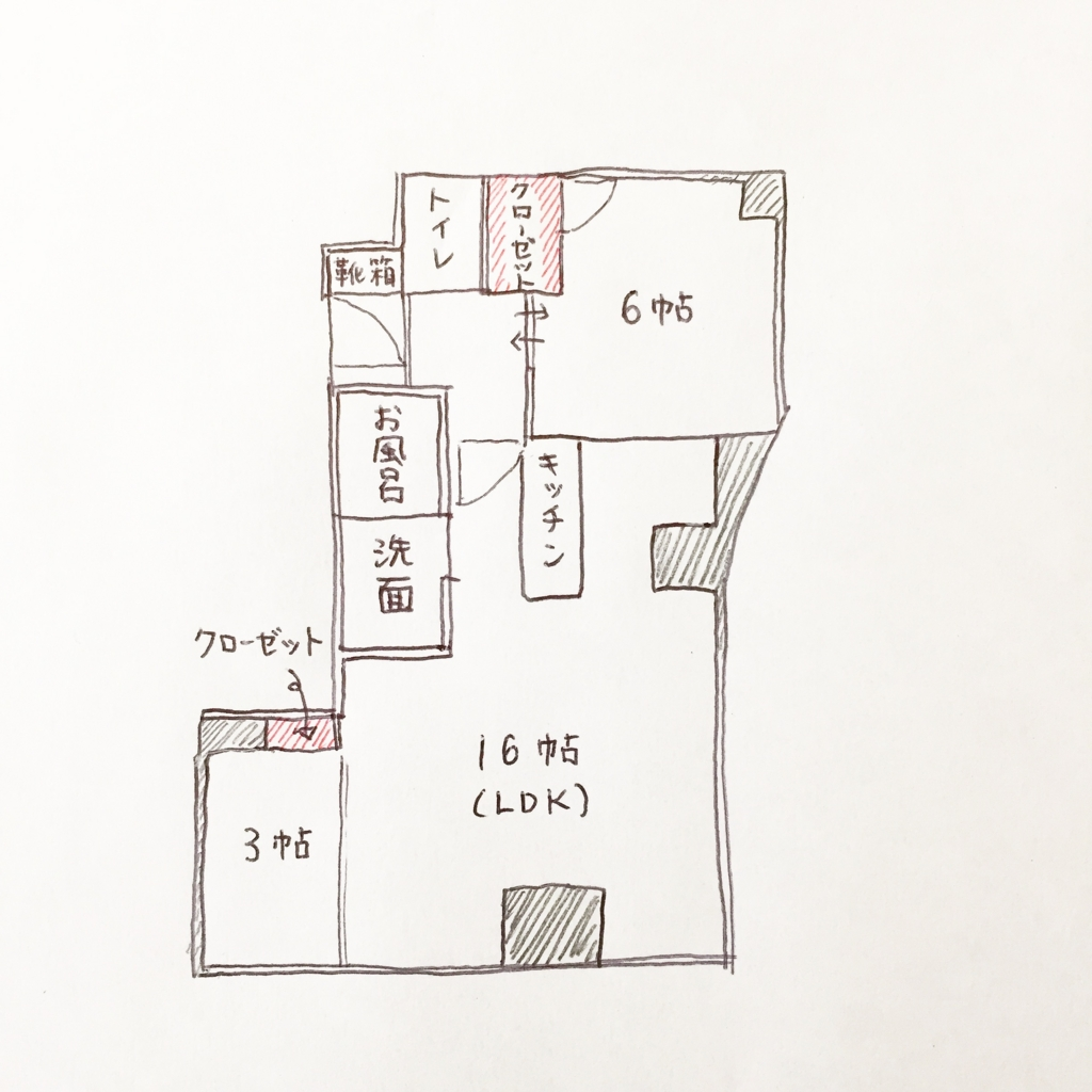 f:id:yurikablog:20170416133334j:plain