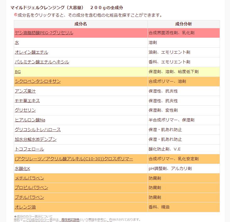 f:id:yurikablog:20170505065255p:plain
