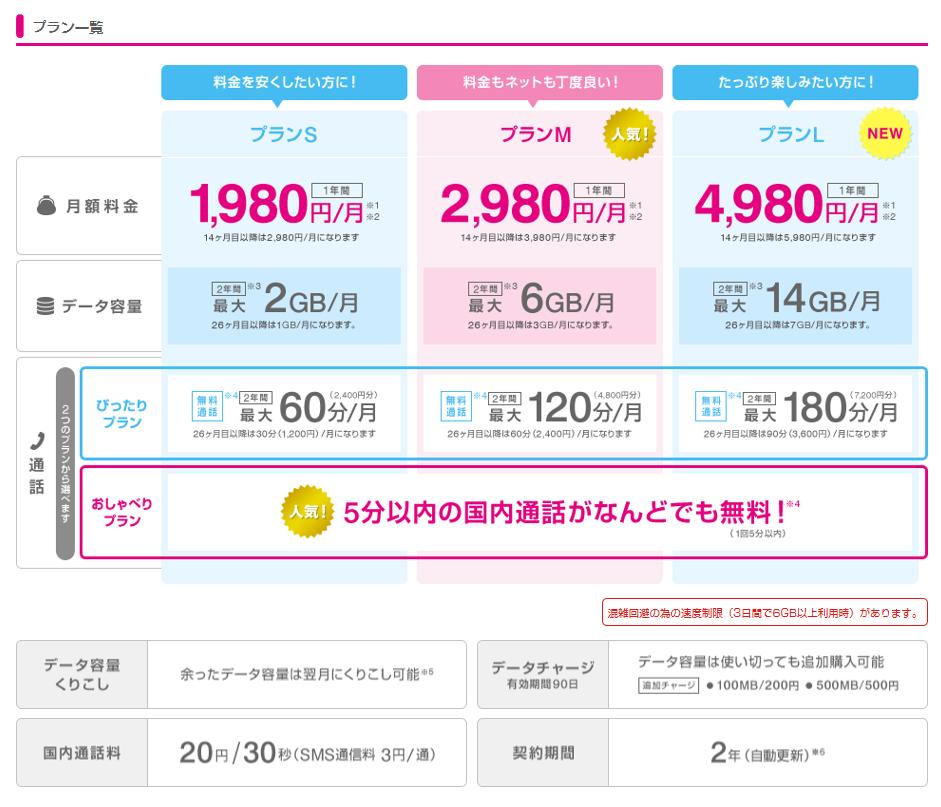 f:id:yurikablog:20170515211900p:plain
