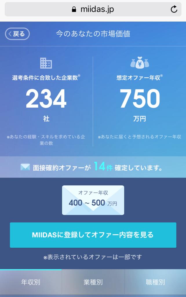 f:id:yurikablog:20170516112739p:plain