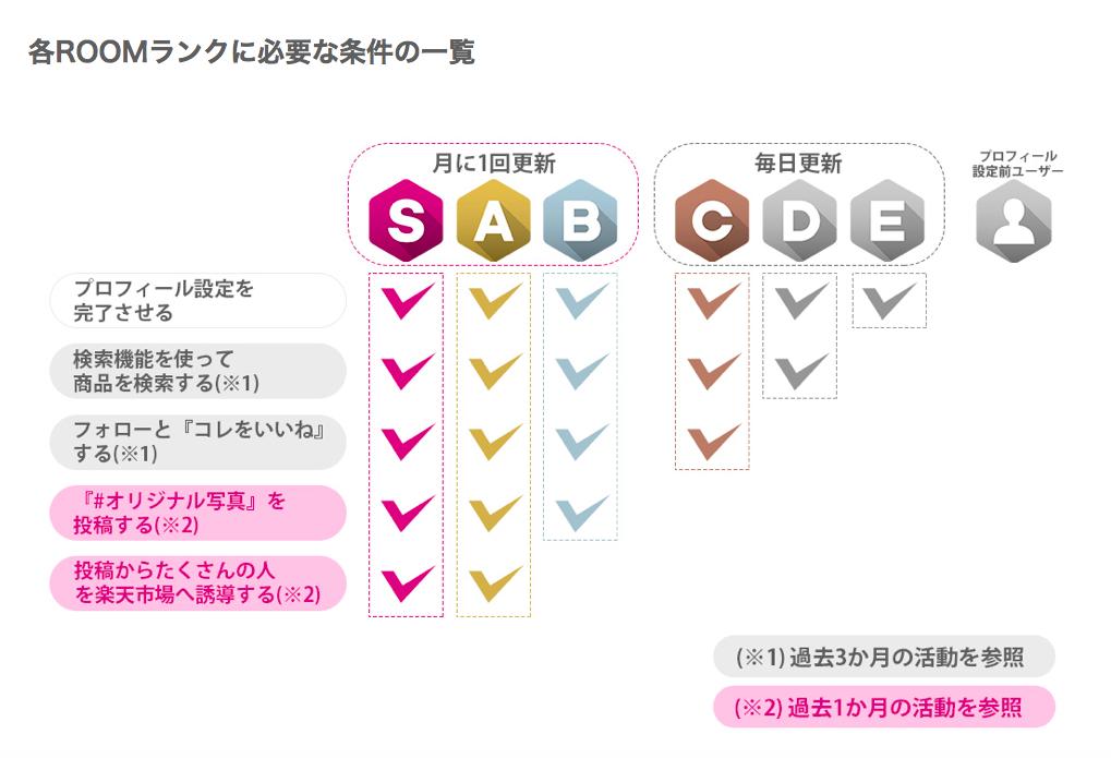 f:id:yurikablog:20190417003830p:plain