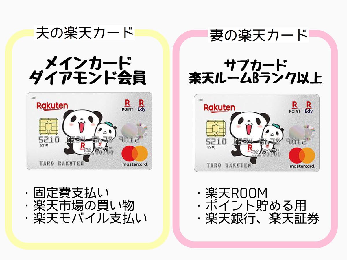 f:id:yurikablog:20190417143517j:plain