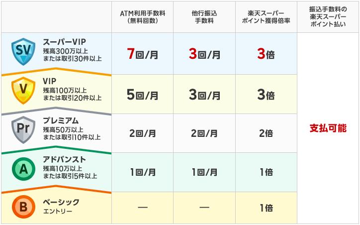 f:id:yurikablog:20190418174729p:plain
