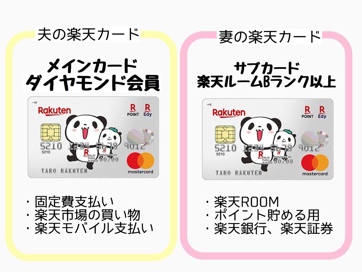 f:id:yurikablog:20190419100645j:plain