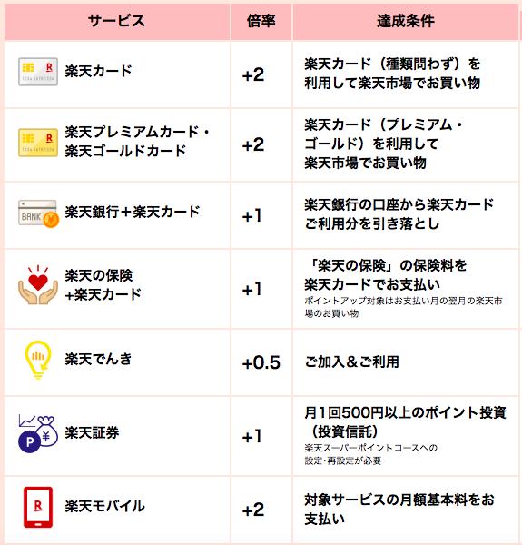 f:id:yurikablog:20191118123651p:plain