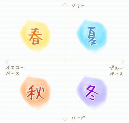 f:id:yurikablog:20191211080106p:plain