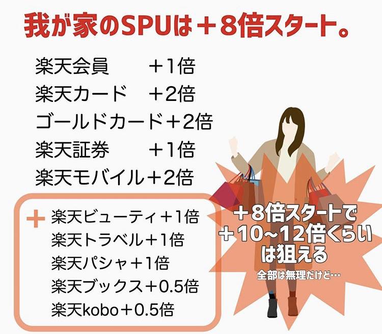 f:id:yurikablog:20200303192008j:plain