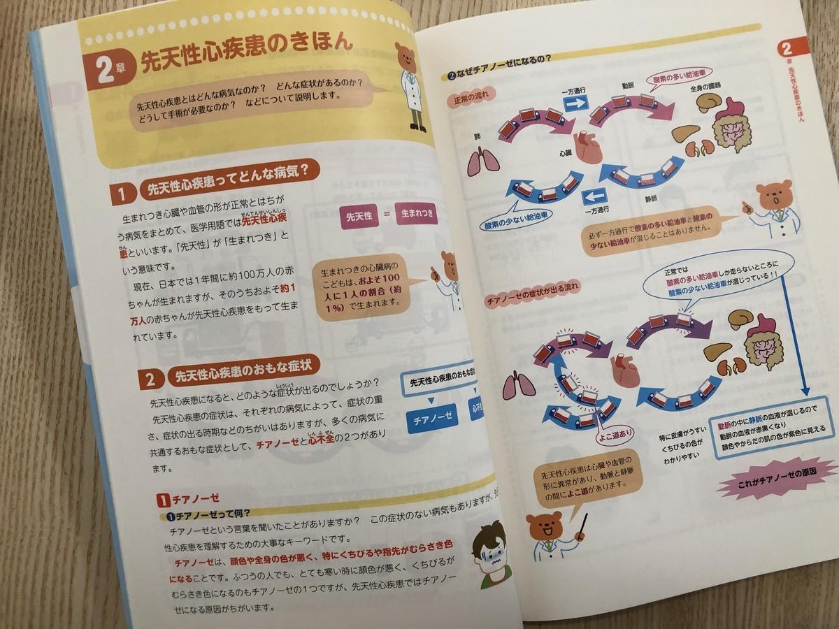 f:id:yurikablog:20210826155444j:plain