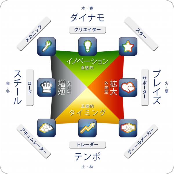 f:id:yurikams:20180908224636p:plain
