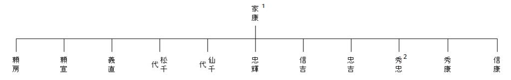 f:id:yurimaeponpon:20180623163058p:plain