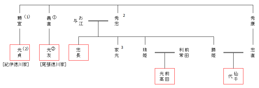 f:id:yurimaeponpon:20180630224935p:plain