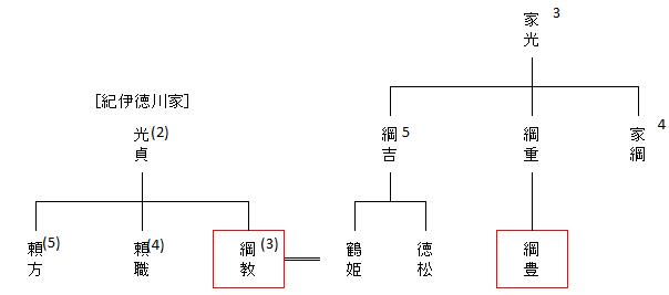 f:id:yurimaeponpon:20180630225020p:plain