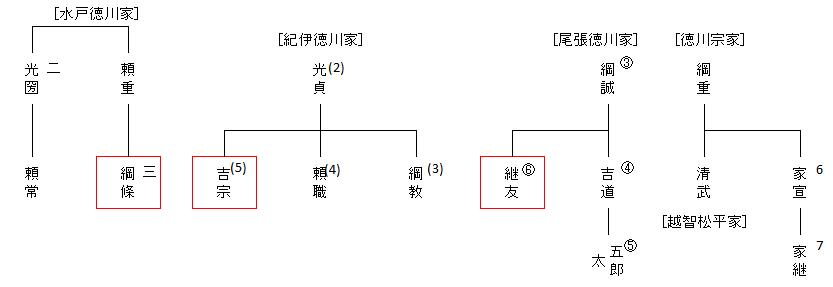 f:id:yurimaeponpon:20180630225143p:plain