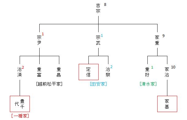 f:id:yurimaeponpon:20180630225237p:plain