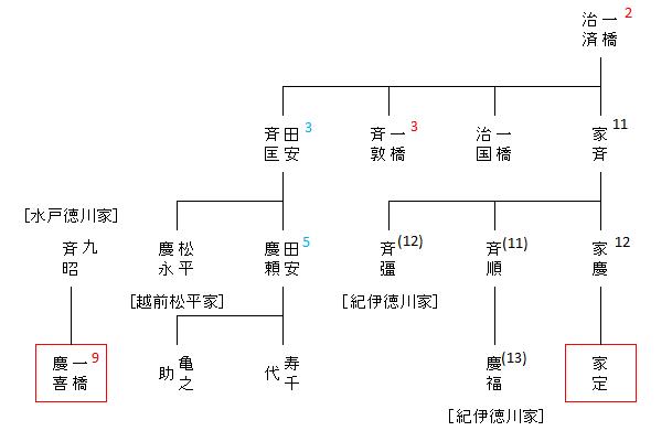 f:id:yurimaeponpon:20180630225259p:plain