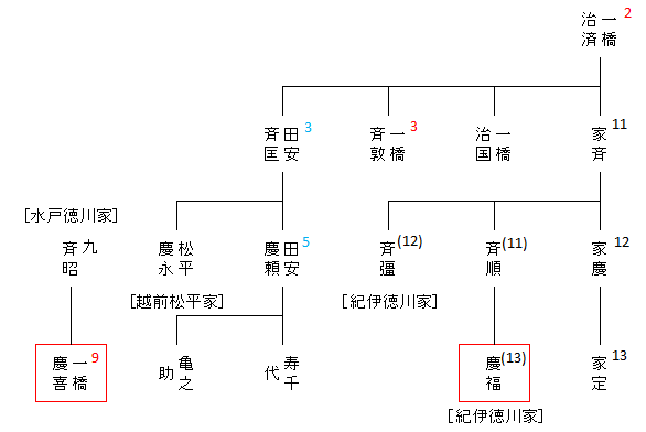 f:id:yurimaeponpon:20180630225326p:plain