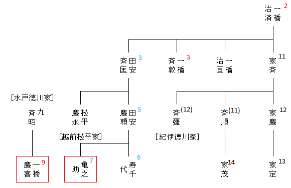 f:id:yurimaeponpon:20180630225348p:plain