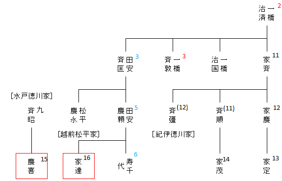 f:id:yurimaeponpon:20180630230652p:plain