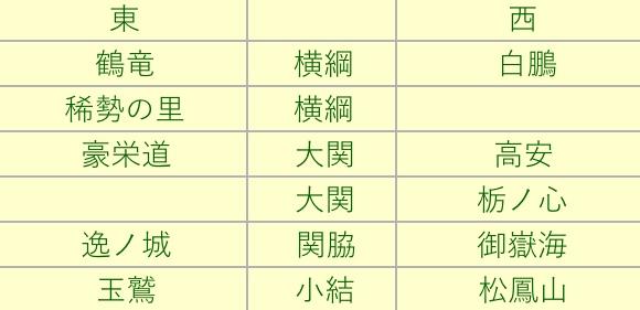 f:id:yurimaeponpon:20180701005930j:plain