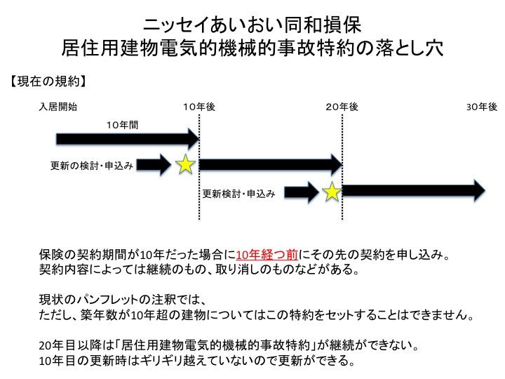 f:id:yurimaripapa:20180904123219j:plain